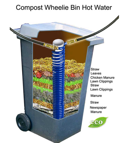 DIY Compost Wheelie Bin Hot Water Heater
