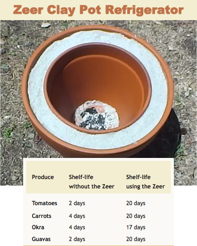 Zeer Pot - No Electricity Refrigeration