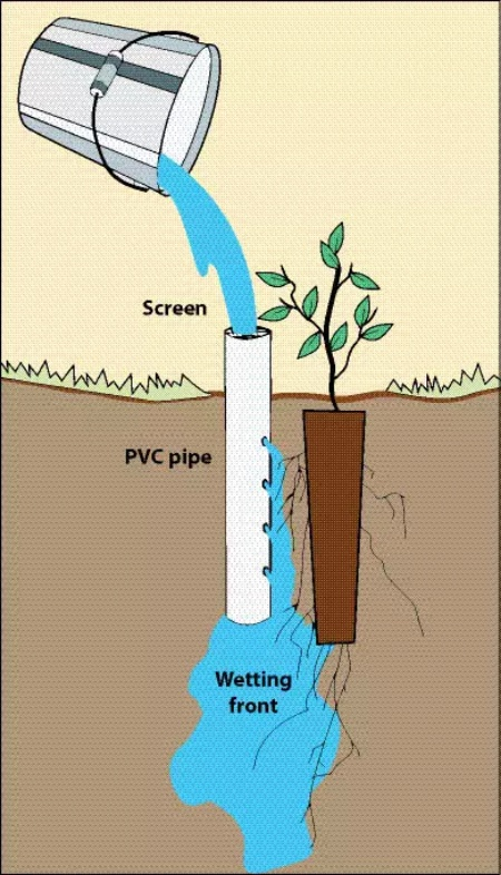 Diy deep pot pvc irrigation